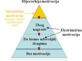 MOtivacija - intrinzicna i ekstrinzicna